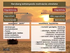 herzberg motiváció_küld-page-001-1